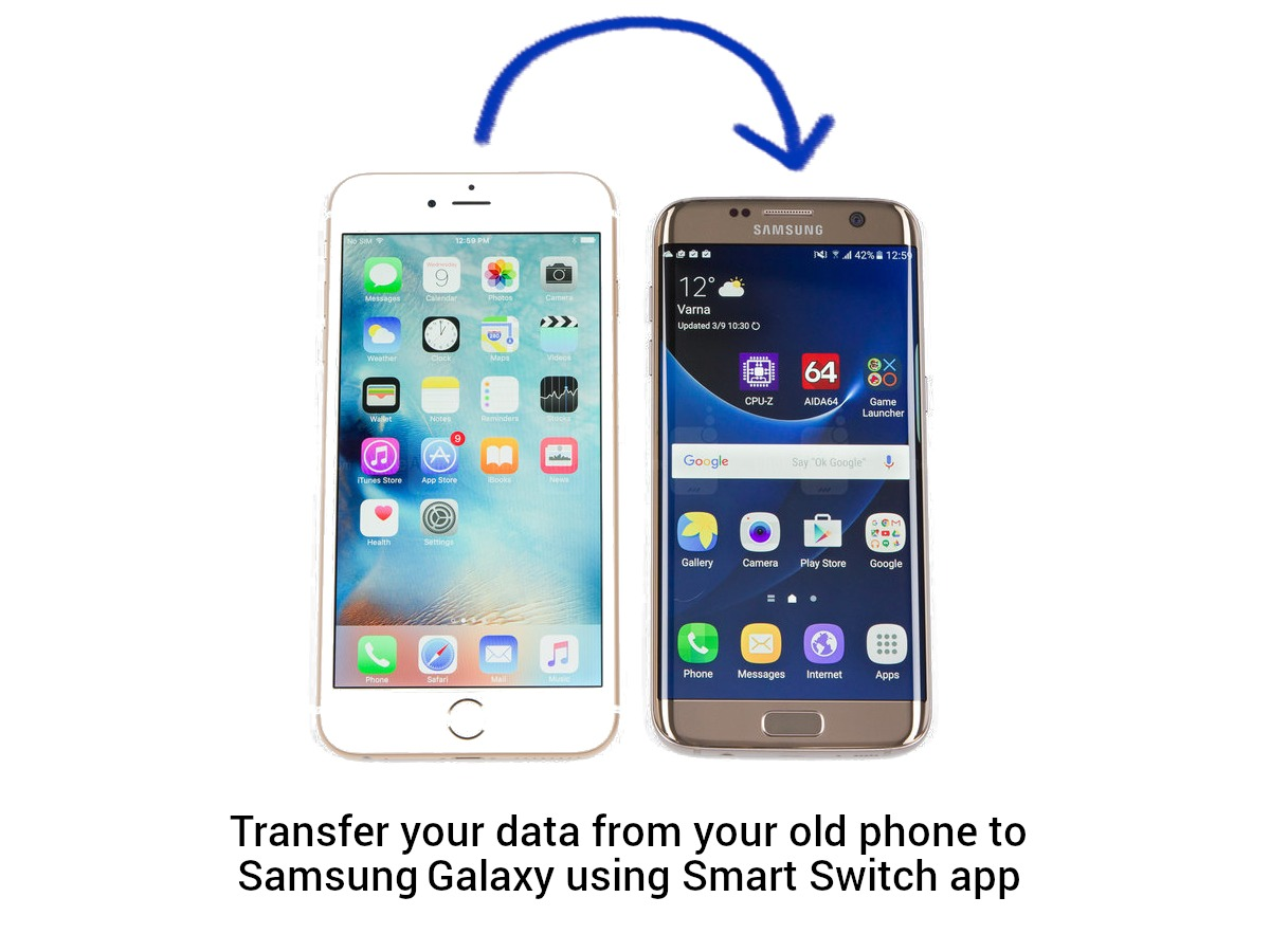data transfer from iPhone to Samsung Galaxy